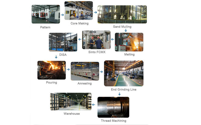 Leyon steel Co., Ltd